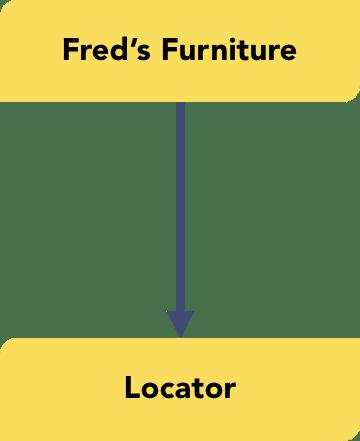 Locator page
